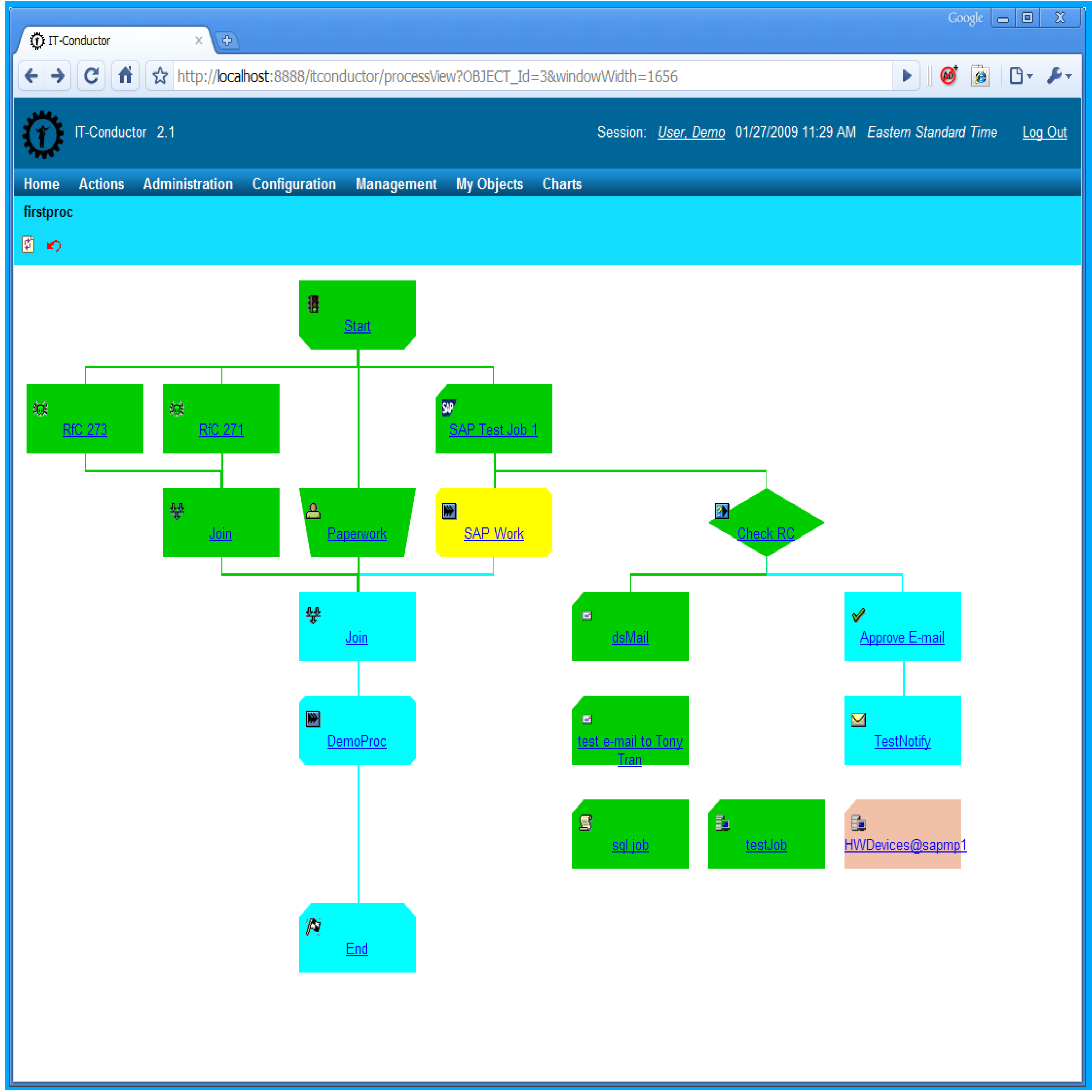 IT-Conductor Cross-platform Automation Graphical Workflow Designer