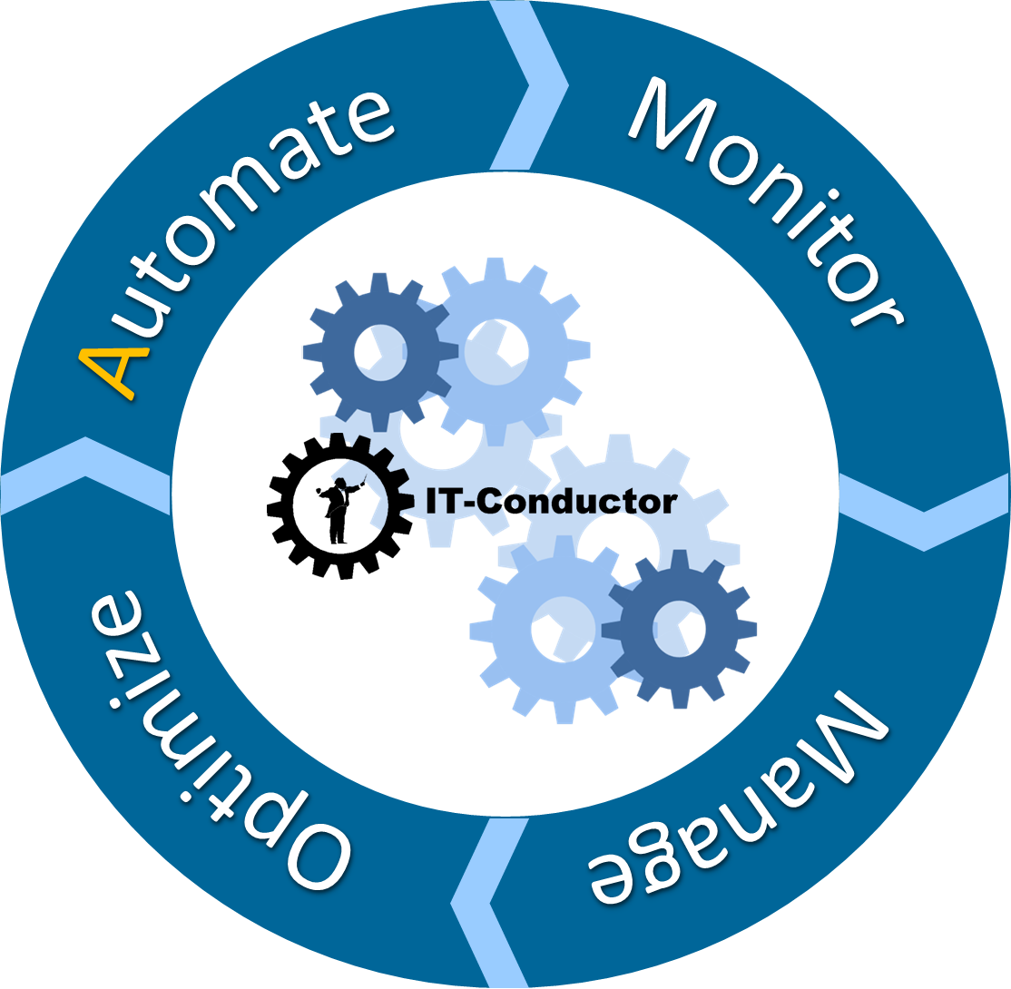 IT-Conductor Automation platform for Application Performance Management