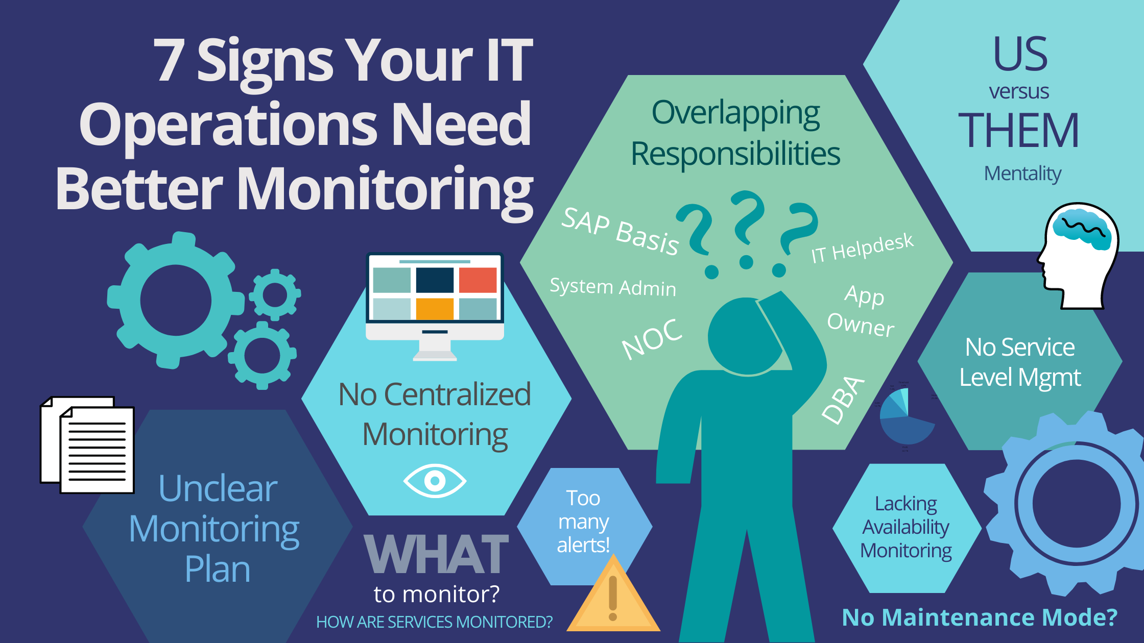 IT Operations Infographic