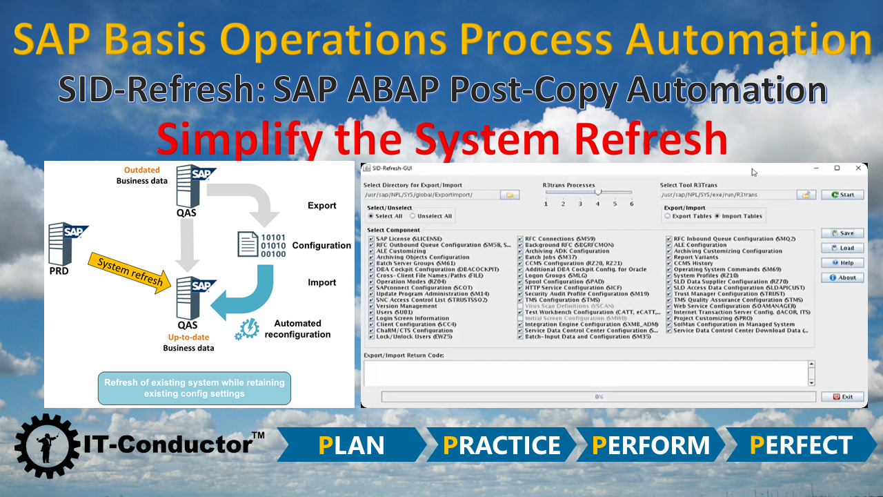 IT-Conductor Simplify the System Refresh