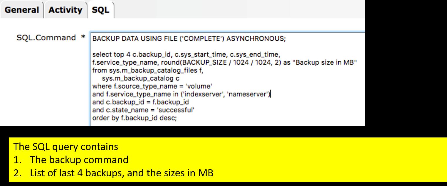 IT-Conductor SAP Basis Automation HANA Backup Create SQL Job - SQL