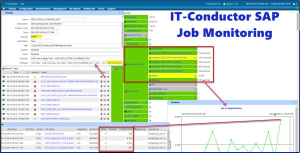 IT-Conductor SAP Basis - Background Job Monitoring