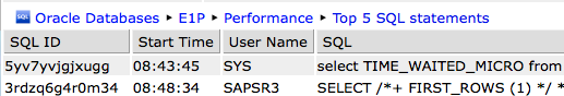 SQL Details