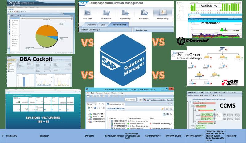Download SAP Monitoring Tools Comparison Matrix