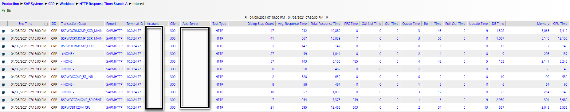 SAP User response time data points in IT-Conductor