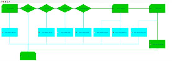 User_Password_Reset_Process_Flowchart