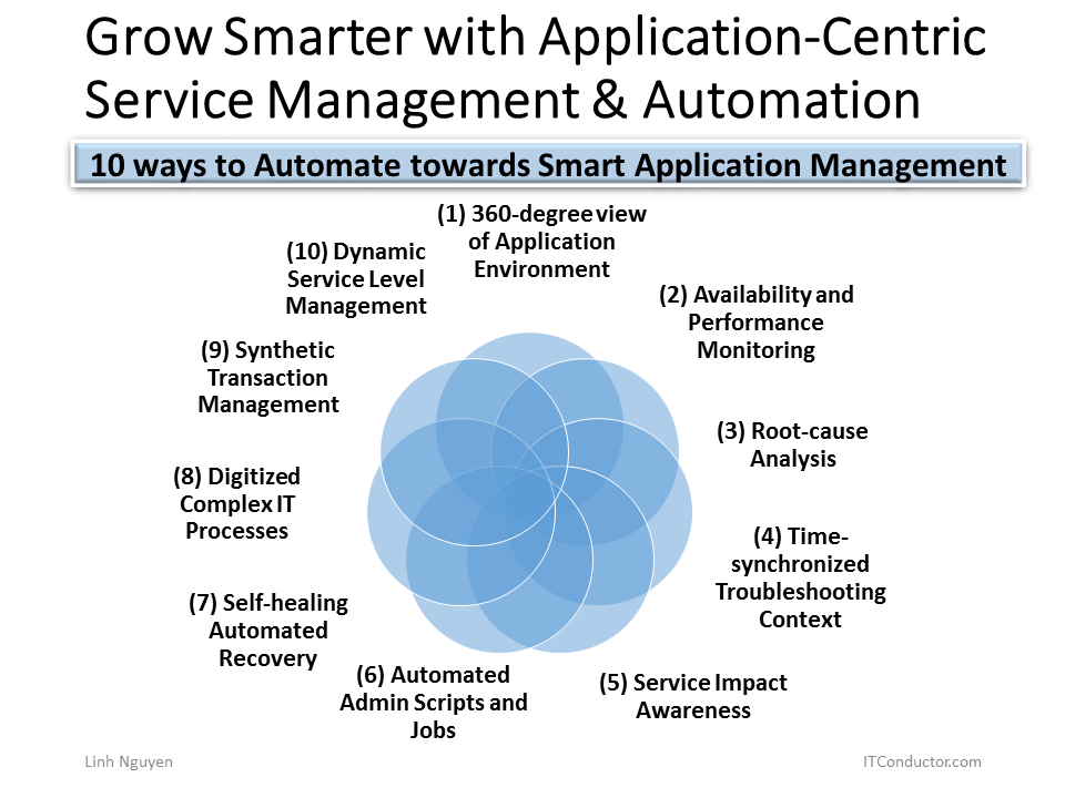 10_Ways_to_Better_Application-Centric_Service_Management.png
