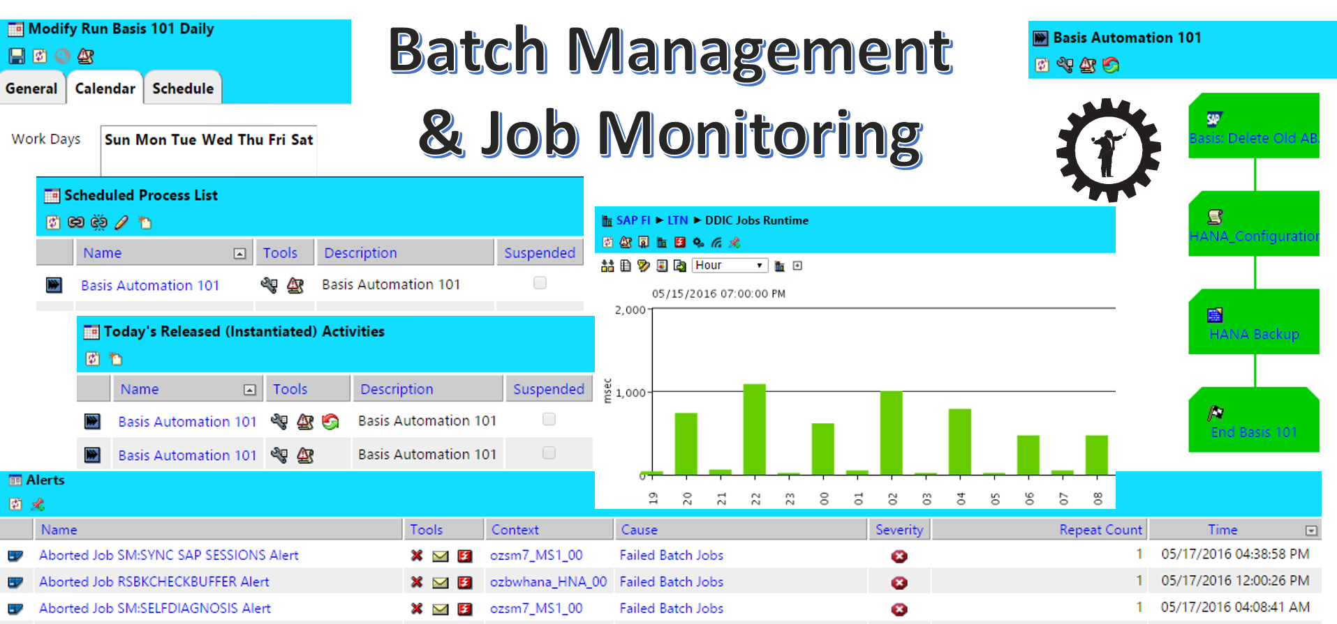 Monitoring SAP Background Jobs