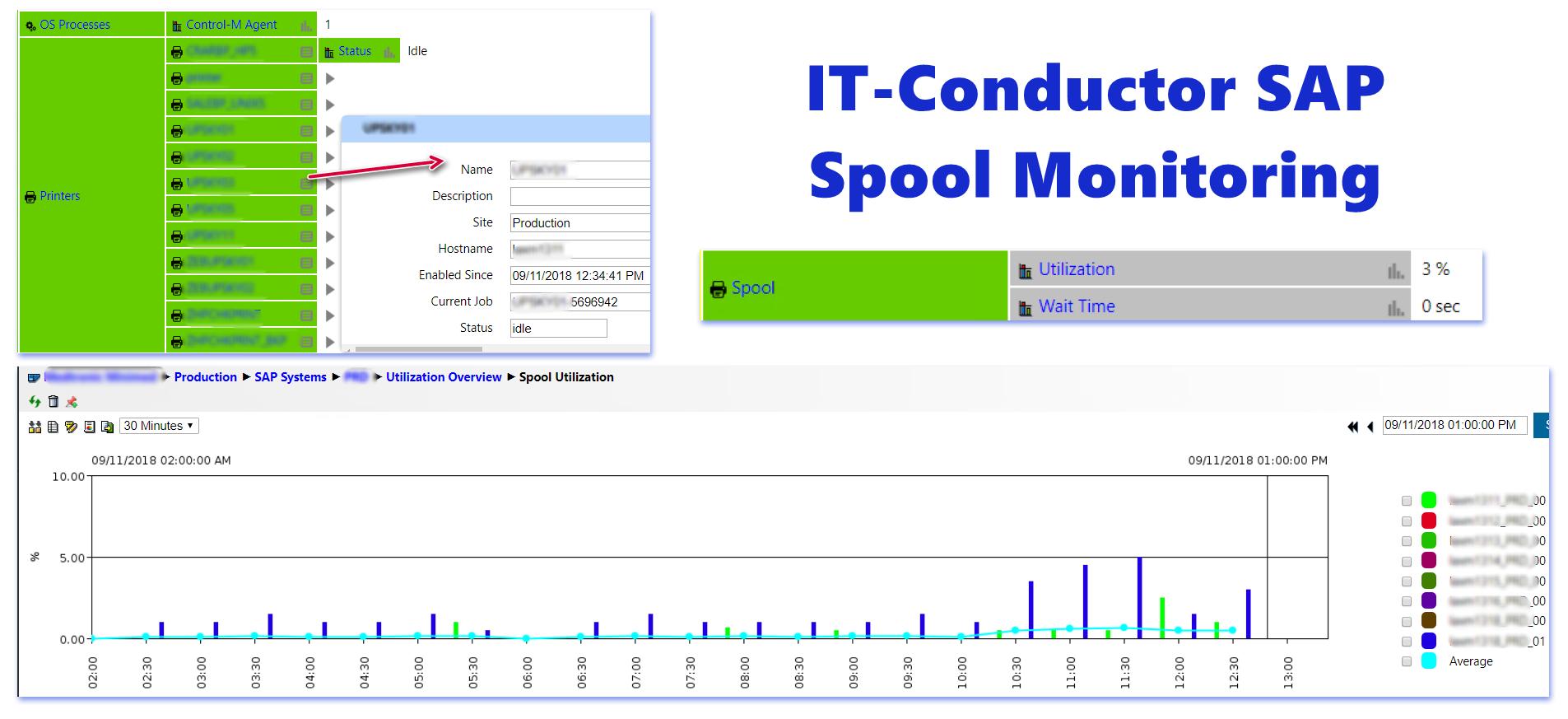 SAP Basis Monitoring for Printing and Spool Administration