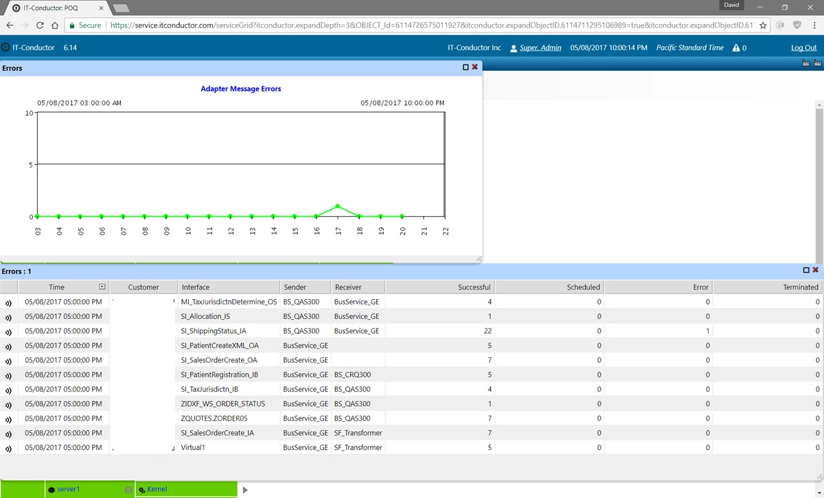 SAP PI Monitoring also known as Process Orchestration PO