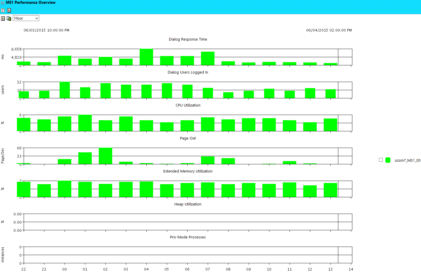 ITC_PerformanceOverview_Chart